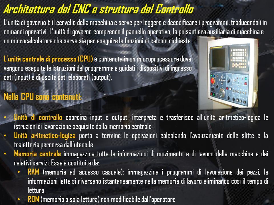 Architettura del CNC e struttura del Controllo L'unità di governo è il cervello della macchina e serve per leggere e decodificare i programmi, traduce