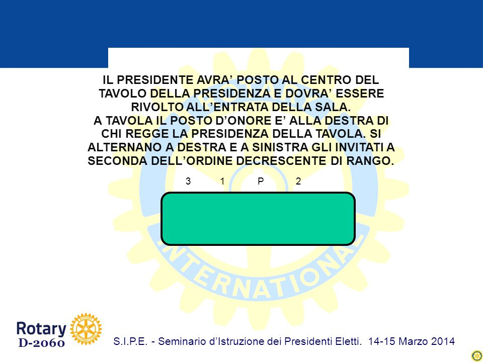 IL PRESIDENTE AVRA' POSTO AL CENTRO DEL TAVOLO DELLA PRESIDENZA E DOVRA' ESSERE RIVOLTO ALL'ENTRATA DELLA SALA.