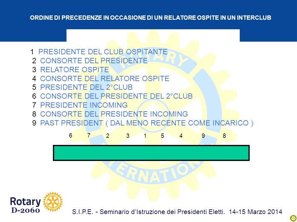 ORDINE DI PRECEDENZE IN OCCASIONE DI UN RELATORE OSPITE IN UN INTERCLUB 1 PRESIDENTE DEL CLUB OSPITANTE 2 CONSORTE DEL PRESIDENTE 3 RELATORE OSPITE 4 CONSORTE DEL RELATORE OSPITE 5 PRESIDENTE DEL 2°CLUB 6 CONSORTE DEL PRESIDENTE DEL 2°CLUB 7 PRESIDENTE INCOMING 8 CONSORTE DEL PRESIDENTE INCOMING 9 PAST PRESIDENT ( DAL MENO RECENTE COME INCARICO ) 13524 76 98 D-2060 S.I.P.E.
