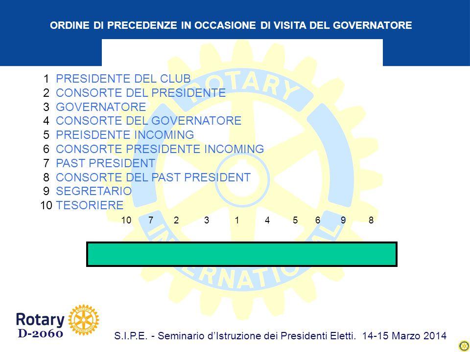 ORDINE DI PRECEDENZE IN OCCASIONE DI VISITA DEL GOVERNATORE ACCOMPAGNATO DALL'ASSISTENTE DEL GOVERNATORE 1 PRESIDENTE DEL CLUB 2 CONSORTE DEL PRESIDENTE 3 GOVERNATORE 4 CONSORTE DEL GOVERNATORE 5 ASSISTENTE DEL GOVERNATORE IN SEDE 6 PRESIDENTE INCOMING 7 CONSORTE PRESIDENTE INCOMING 8 PAST PRESIDENT 9 CONSORTE PAST PRESIDENT 10 SEGRETARIO 8 6 2 3 1 4 5 7 9 10 D-2060 S.I.P.E.