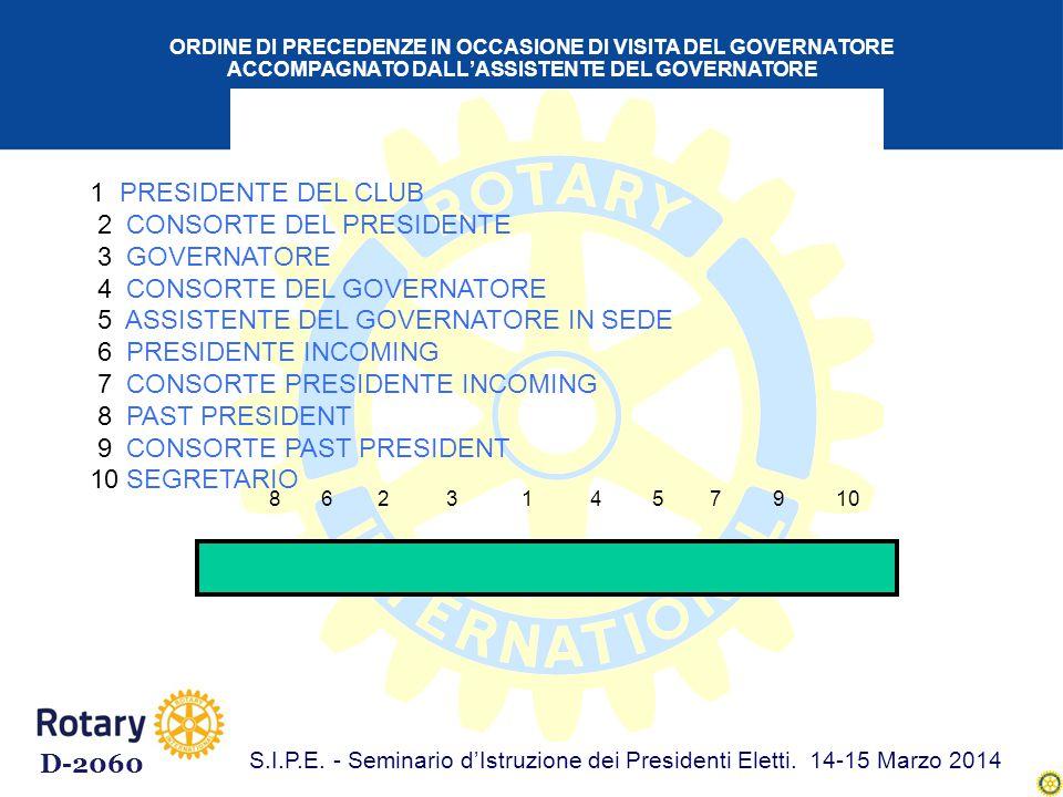 ORDINE DI PRECEDENZE IN OCCASIONE DI VISITA DEL GOVERNATORE IN INTERCLUB CON SINDACO 1 PRESIDENTE DEL CLUB 2 CONSORTE DEL PRESIDENTE 3 GOVERNATORE 4 CONSORTE DEL GOVERNATORE 5 SINDACO 6 CONSORTE DEL SINDACO 7 PRESIDENTE DEL CLUB INVITATO 8 CONSORTE DEL PRESIDENTE DEL CLUB INVITATO 9 PRESIDENTE ELETTO 10 CONSORTE PRSIDENTE ELETTO 10 6 2 3 1 5 4 7 9 8 D-2060 S.I.P.E.