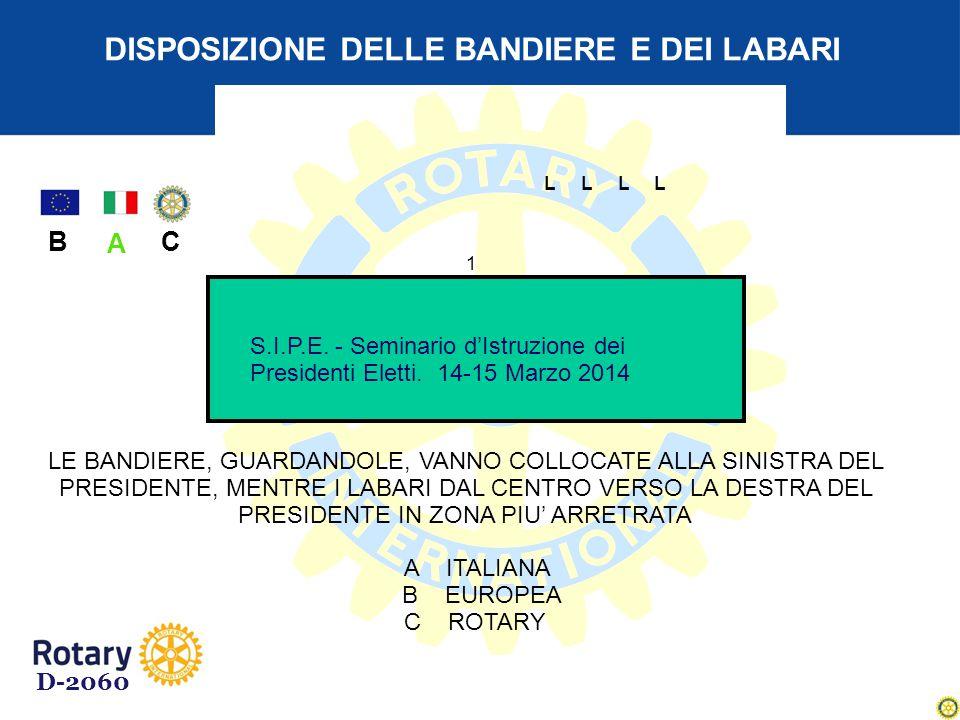 DISPOSIZIONE DELLE BANDIERE E DEI LABARI 1 A BC L L L L IN CASO DI PRESENZA DI 4 BANDIERE, GUARDANDOLE, A DESTRA DELL' ITALIANA VA COLLOCATA LA BANDIERA DELLA NAZIONE OSPITE - IN CASO DI PIU' NAZIONI SI SEGUE L'ORDINE ALFABETICO LASCIANDO AL CENTRO LA BANDIERA ITALIANA.