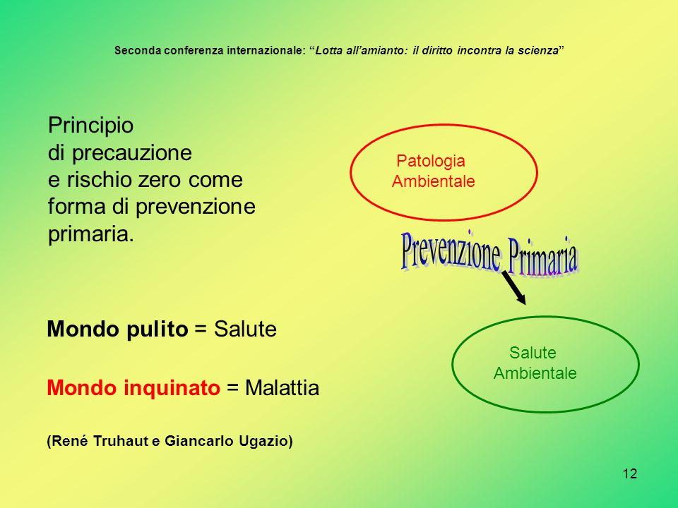 12 Principio di precauzione e rischio zero come forma di prevenzione primaria. Mondo pulito = Salute Mondo inquinato = Malattia (René Truhaut e Gianca