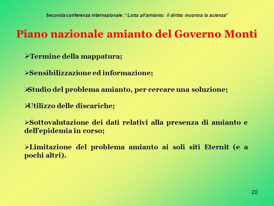 20 Piano nazionale amianto del Governo Monti  Termine della mappatura;  Sensibilizzazione ed informazione;  Studio del problema amianto, per cercar
