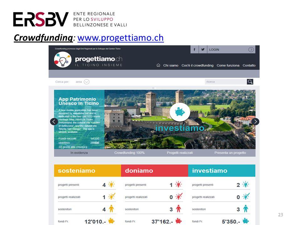 Crowdfunding: www.progettiamo.chwww.progettiamo.ch 23