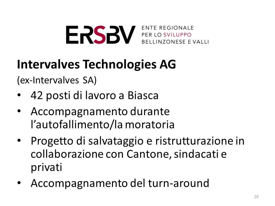 26 Intervalves Technologies AG (ex-Intervalves SA) 42 posti di lavoro a Biasca Accompagnamento durante l'autofallimento/la moratoria Progetto di salvataggio e ristrutturazione in collaborazione con Cantone, sindacati e privati Accompagnamento del turn-around