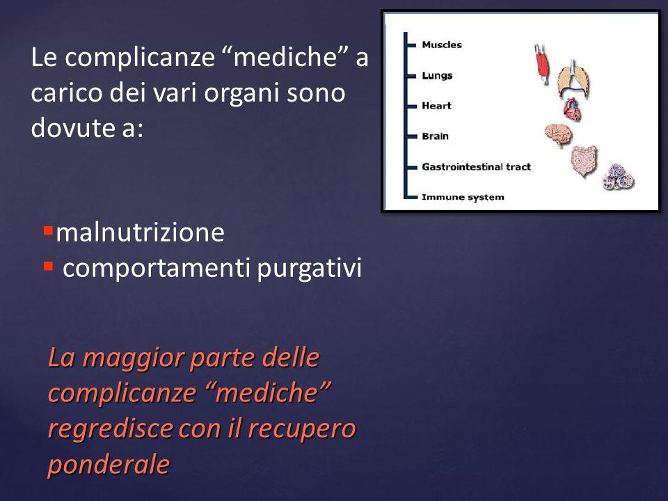 """Le complicanze """"mediche"""" a carico dei vari organi sono dovute a:  malnutrizione  comportamenti purgativi La maggior parte delle complicanze """"mediche"""