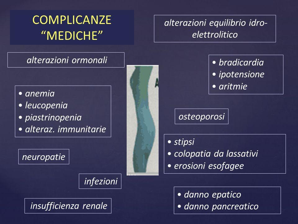 """COMPLICANZE """"MEDICHE"""" bradicardia ipotensione aritmie stipsi colopatia da lassativi erosioni esofagee osteoporosi infezioni neuropatie insufficienza r"""