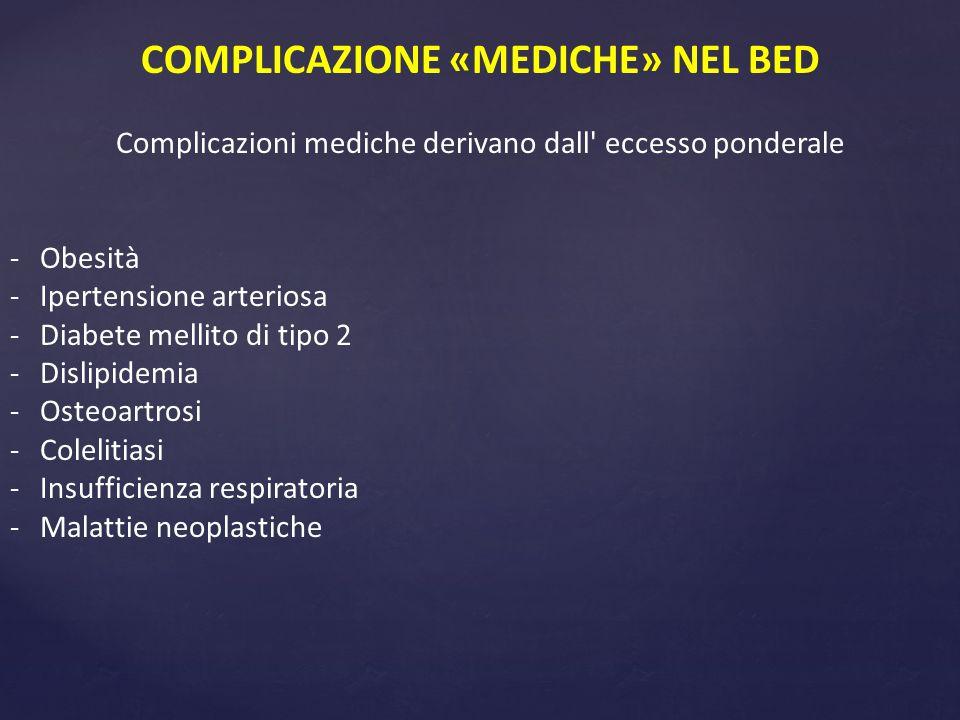 COMPLICAZIONE «MEDICHE» NEL BED Complicazioni mediche derivano dall' eccesso ponderale -Obesità -Ipertensione arteriosa -Diabete mellito di tipo 2 -Di