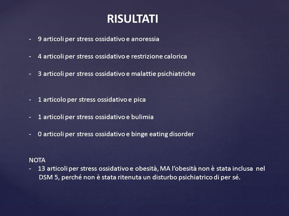 RISULTATI -9 articoli per stress ossidativo e anoressia -4 articoli per stress ossidativo e restrizione calorica -3 articoli per stress ossidativo e m
