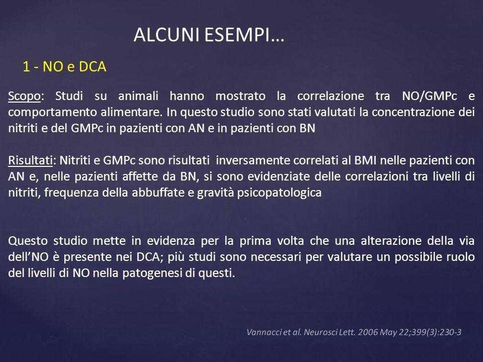 Vannacci et al. Neurosci Lett. 2006 May 22;399(3):230-3 Scopo: Studi su animali hanno mostrato la correlazione tra NO/GMPc e comportamento alimentare.