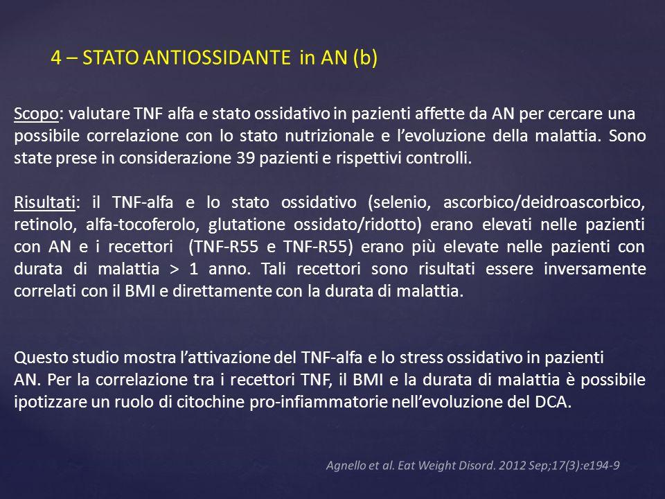 Agnello et al. Eat Weight Disord. 2012 Sep;17(3):e194-9 Scopo: valutare TNF alfa e stato ossidativo in pazienti affette da AN per cercare una possibil