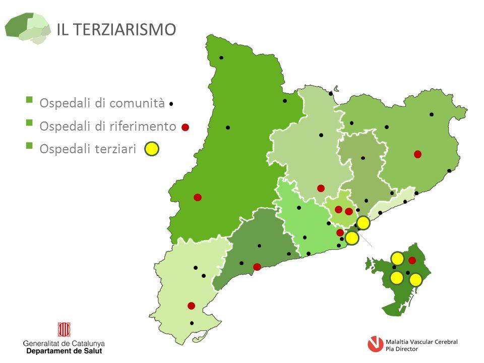 IL TERZIARISMO  Ospedali di riferimento  Ospedali di comunità  Ospedali terziari