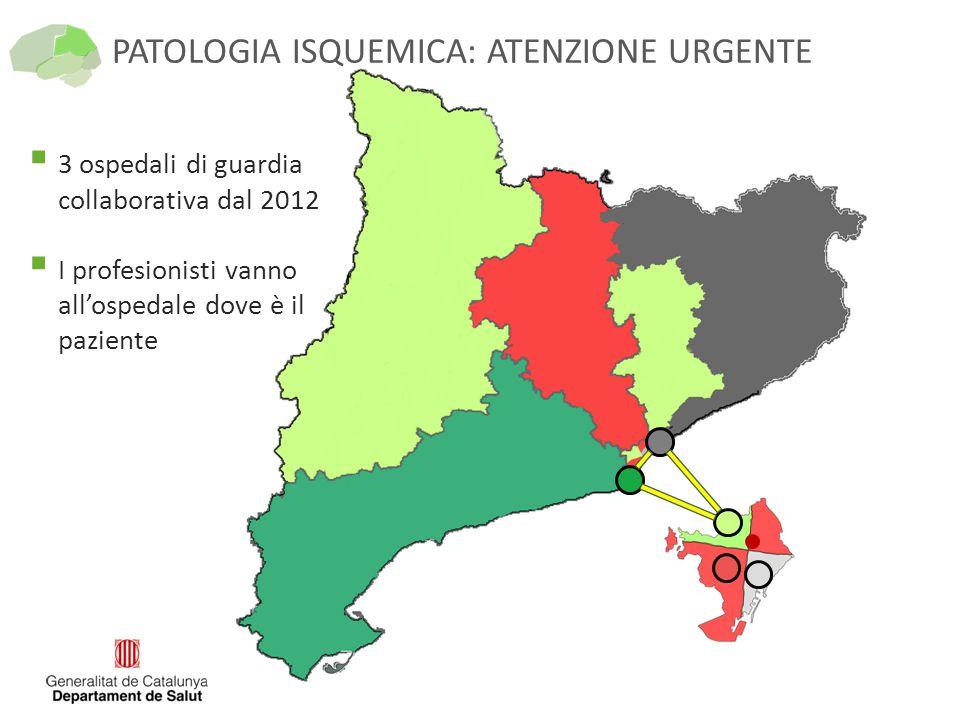 PATOLOGIA ISQUEMICA: ATENZIONE URGENTE  3 ospedali di guardia collaborativa dal 2012  I profesionisti vanno all'ospedale dove è il paziente