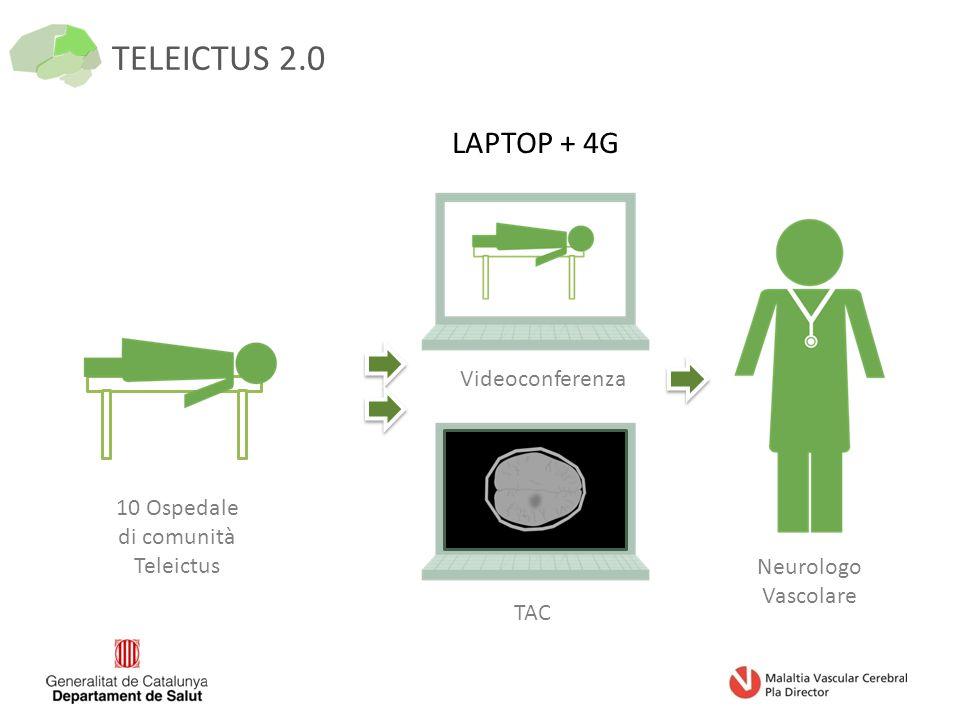 TELEICTUS 2.0 10 Ospedale di comunità Teleictus Neurologo Vascolare TAC Videoconferenza LAPTOP + 4G