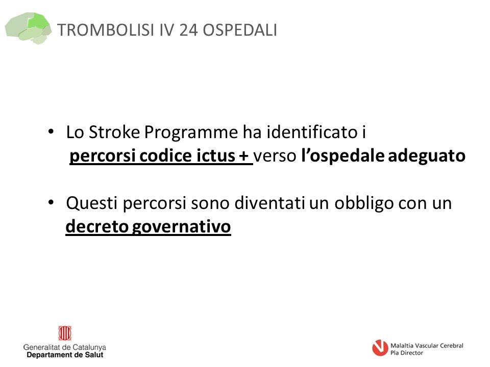 TROMBOLISI IV 24 OSPEDALI Lo Stroke Programme ha identificato i percorsi codice ictus + verso l'ospedale adeguato Questi percorsi sono diventati un obbligo con un decreto governativo