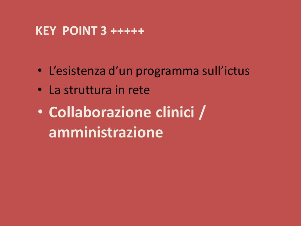 KEY POINT 3 +++++ L'esistenza d'un programma sull'ictus La struttura in rete Collaborazione clinici / amministrazione