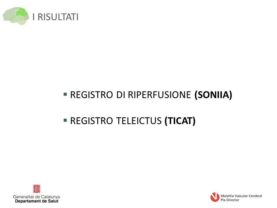 I RISULTATI  REGISTRO DI RIPERFUSIONE (SONIIA)  REGISTRO TELEICTUS (TICAT)