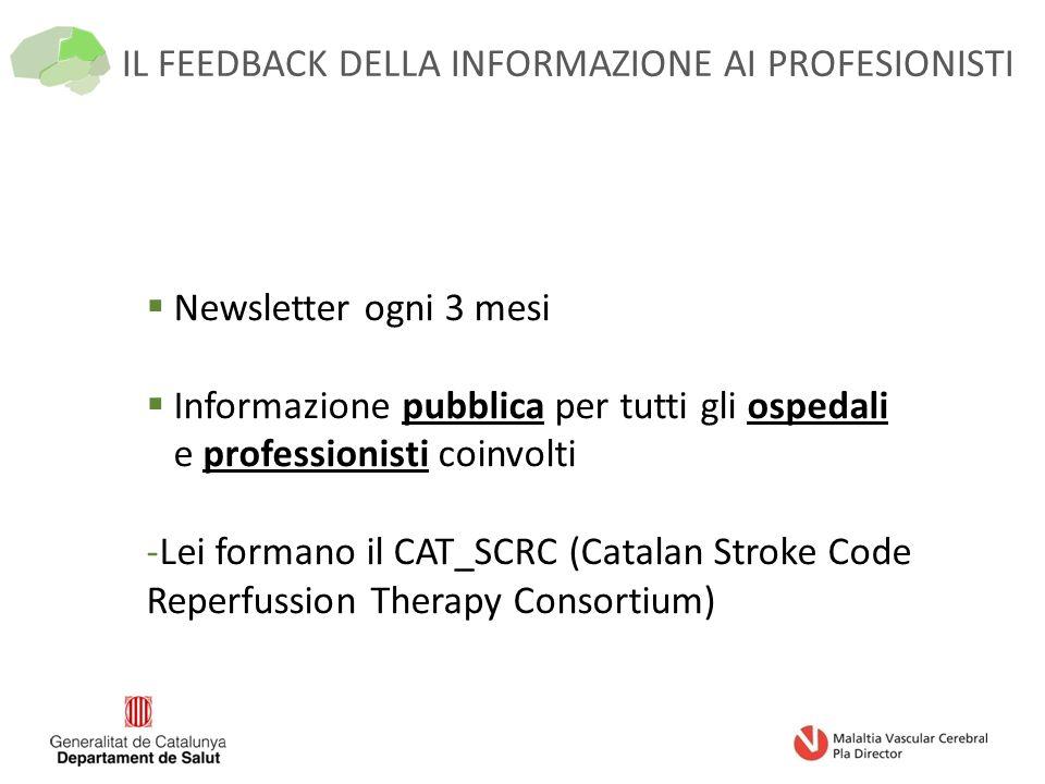  Newsletter ogni 3 mesi  Informazione pubblica per tutti gli ospedali e professionisti coinvolti -Lei formano il CAT_SCRC (Catalan Stroke Code Reperfussion Therapy Consortium) IL FEEDBACK DELLA INFORMAZIONE AI PROFESIONISTI