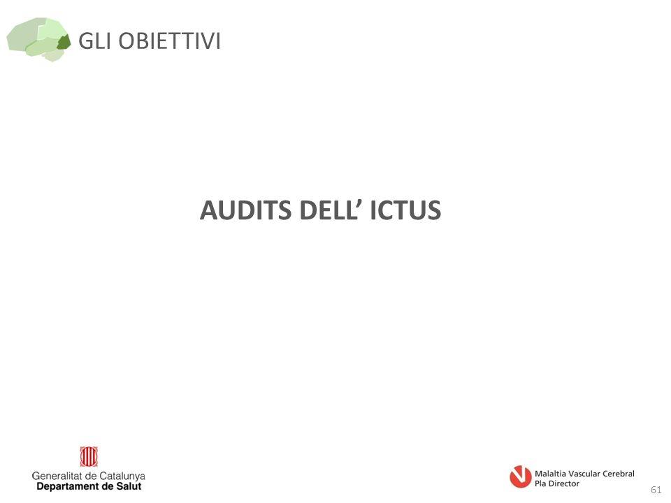 GLI OBIETTIVI 61 AUDITS DELL' ICTUS