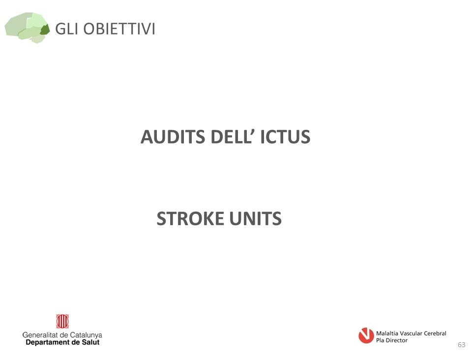 GLI OBIETTIVI 63 AUDITS DELL' ICTUS STROKE UNITS