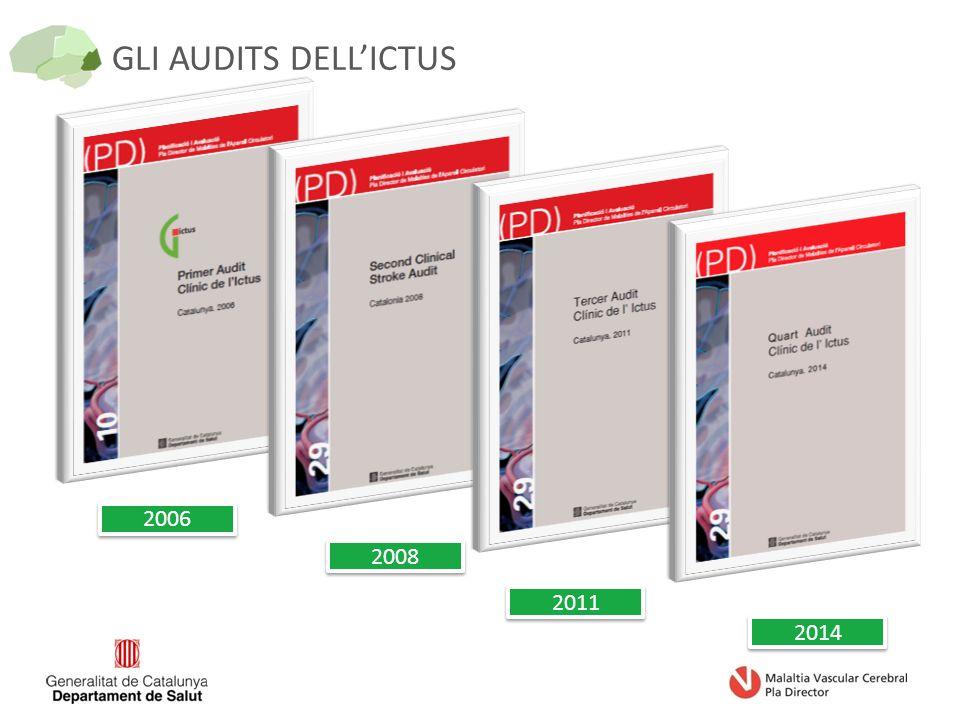 GLI AUDITS DELL'ICTUS 2006 2008 2011 2014