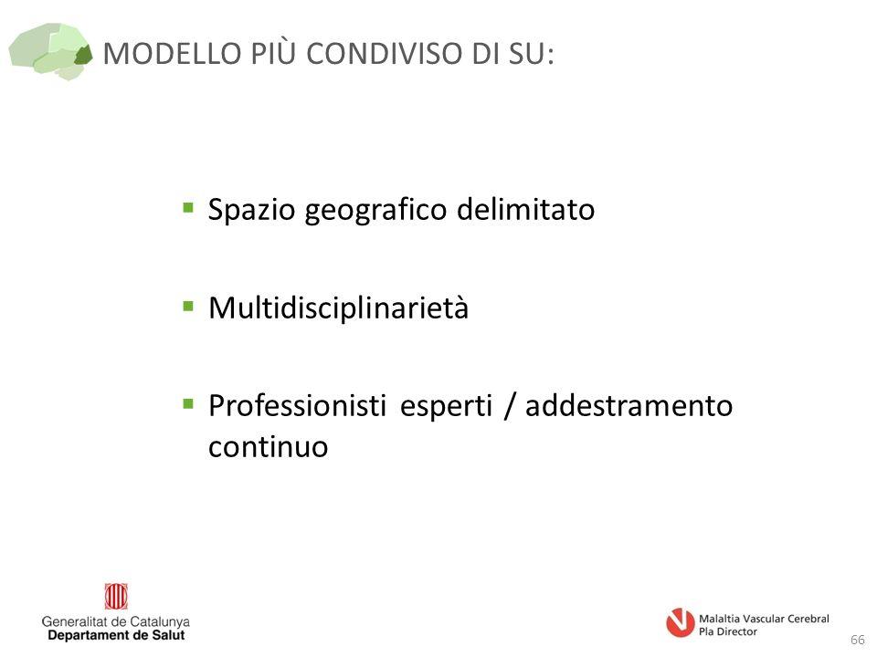 MODELLO PIÙ CONDIVISO DI SU: 66  Spazio geografico delimitato  Multidisciplinarietà  Professionisti esperti / addestramento continuo
