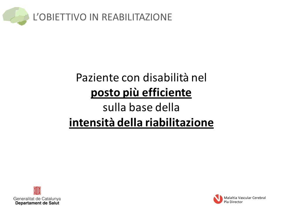 L'OBIETTIVO IN REABILITAZIONE Paziente con disabilità nel posto più efficiente sulla base della intensità della riabilitazione