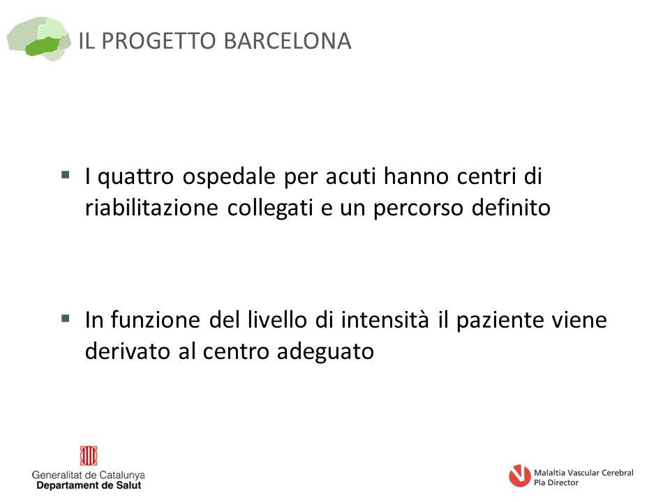 IL PROGETTO BARCELONA  I quattro ospedale per acuti hanno centri di riabilitazione collegati e un percorso definito  In funzione del livello di intensità il paziente viene derivato al centro adeguato