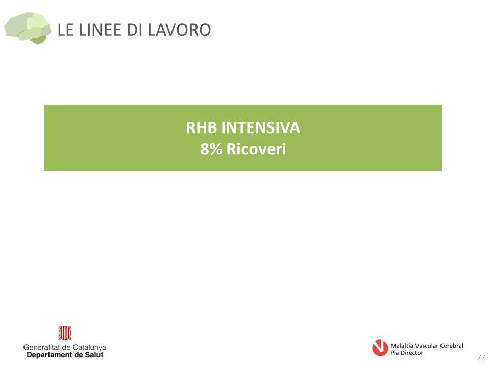 LE LINEE DI LAVORO 77 RHB INTENSIVA 8% Ricoveri