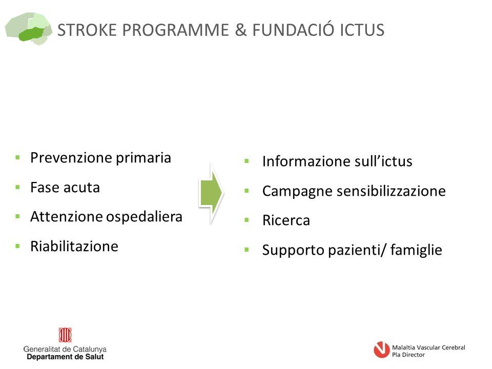 STROKE PROGRAMME & FUNDACIÓ ICTUS  Informazione sull'ictus  Campagne sensibilizzazione  Ricerca  Supporto pazienti/ famiglie  Prevenzione primaria  Fase acuta  Attenzione ospedaliera  Riabilitazione