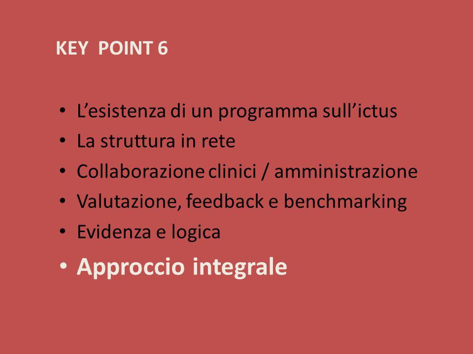 KEY POINT 6 L'esistenza di un programma sull'ictus La struttura in rete Collaborazione clinici / amministrazione Valutazione, feedback e benchmarking Evidenza e logica Approccio integrale