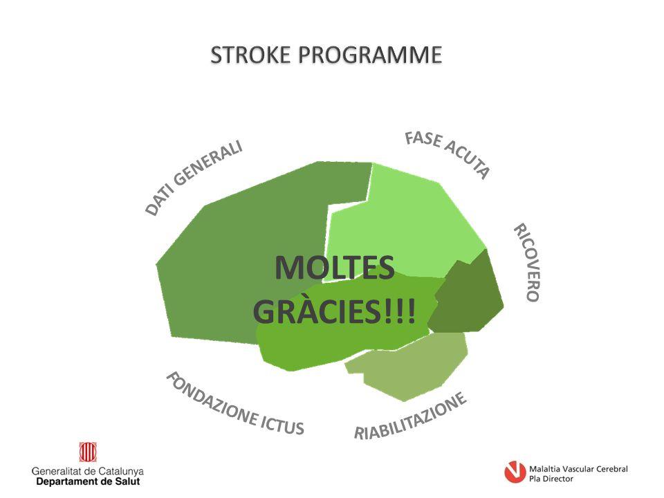 MOLTES GRÀCIES!!!