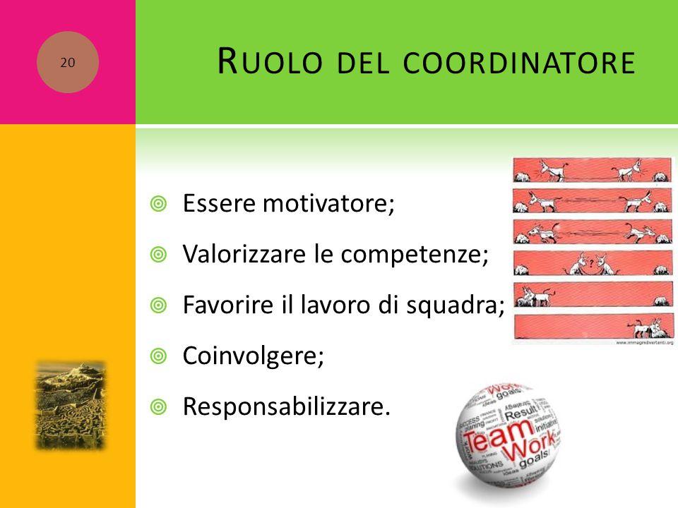 R UOLO DEL COORDINATORE  Essere motivatore;  Valorizzare le competenze;  Favorire il lavoro di squadra;  Coinvolgere;  Responsabilizzare. 20