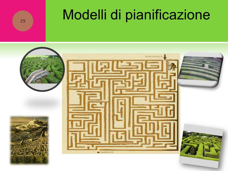 Modelli di pianificazione 29