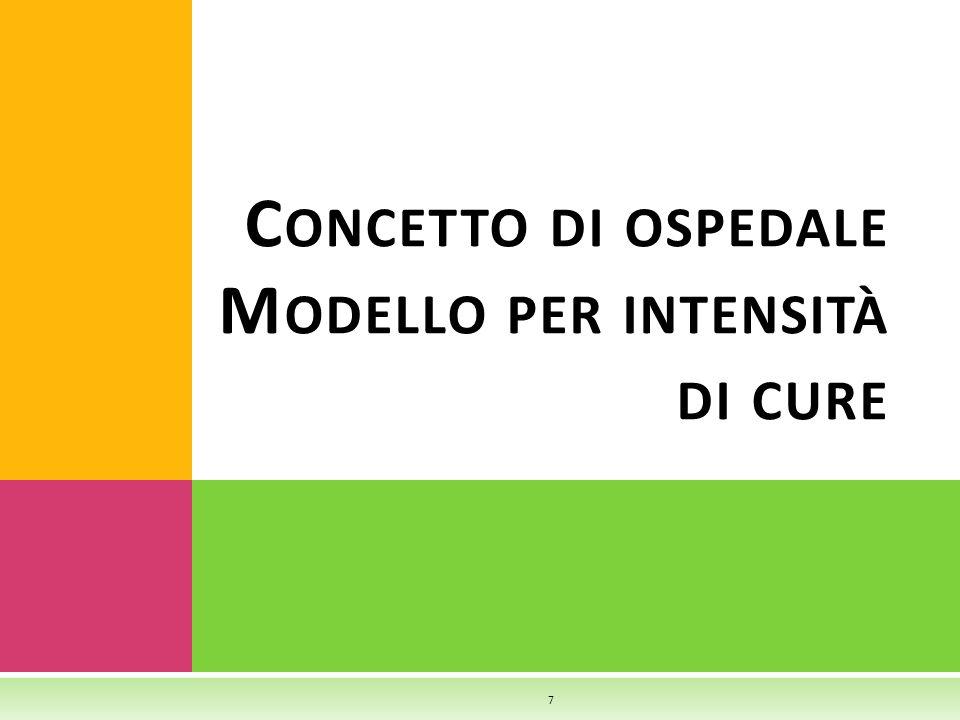 C ONCETTO DI OSPEDALE M ODELLO PER INTENSITÀ DI CURE 7
