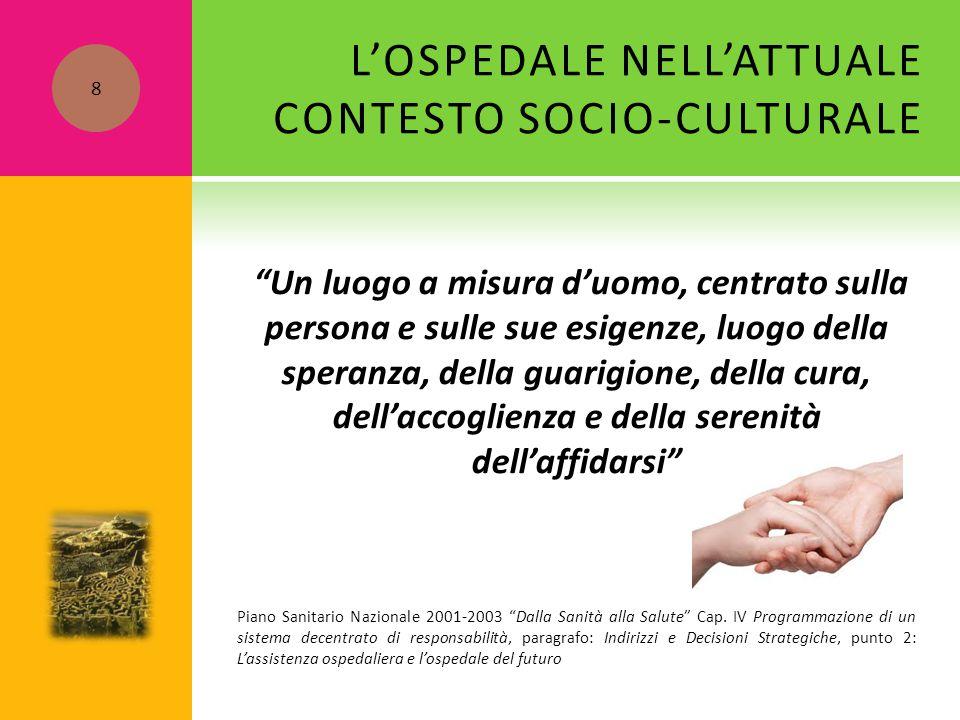 """L'OSPEDALE NELL'ATTUALE CONTESTO SOCIO-CULTURALE """"Un luogo a misura d'uomo, centrato sulla persona e sulle sue esigenze, luogo della speranza, della g"""