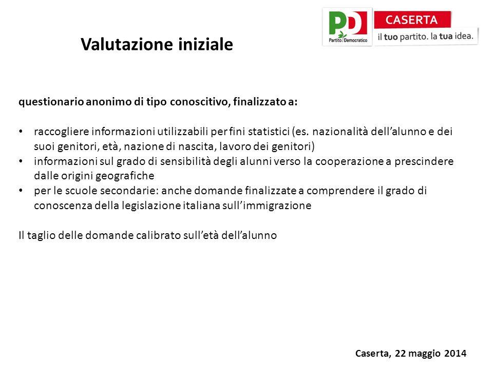 Caserta, 22 maggio 2014 Valutazione iniziale questionario anonimo di tipo conoscitivo, finalizzato a: raccogliere informazioni utilizzabili per fini statistici (es.