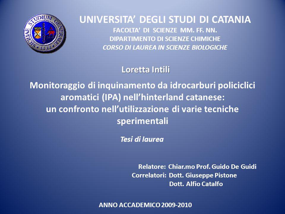 Monitoraggio di inquinamento da idrocarburi policiclici aromatici (IPA) nell'hinterland catanese: un confronto nell'utilizzazione di varie tecniche sp