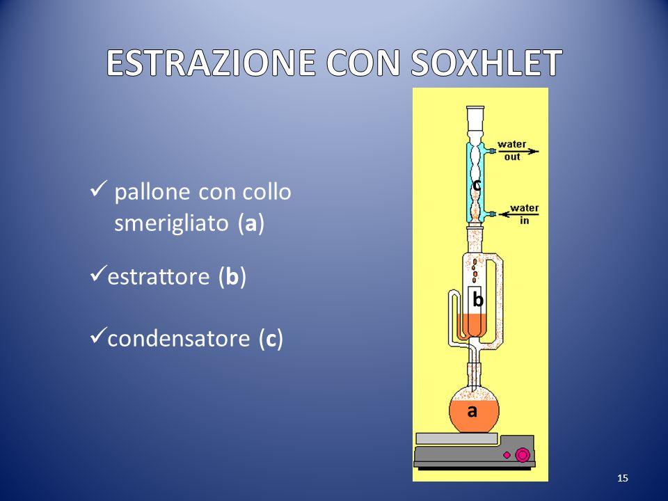 15 pallone con collo smerigliato (a) estrattore (b) condensatore (c) b c a