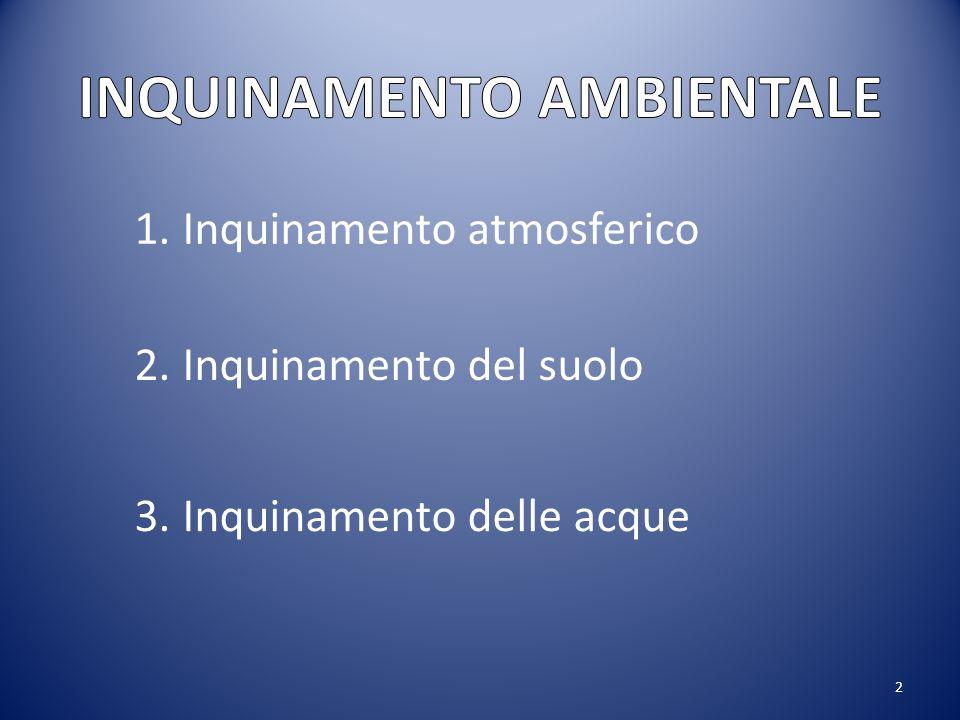 2 1. Inquinamento atmosferico 2. Inquinamento del suolo 3. Inquinamento delle acque