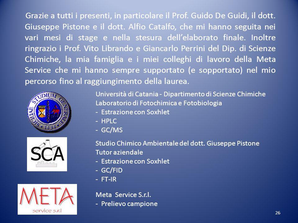 Grazie a tutti i presenti, in particolare il Prof. Guido De Guidi, il dott. Giuseppe Pistone e il dott. Alfio Catalfo, che mi hanno seguita nei vari m
