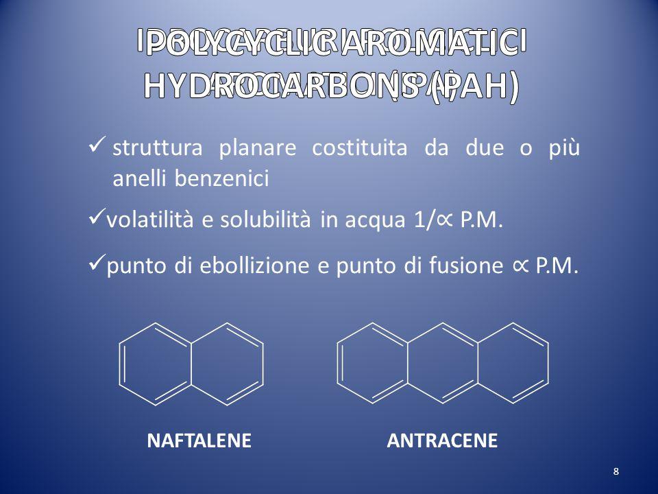 8 struttura planare costituita da due o più anelli benzenici volatilità e solubilità in acqua 1/ ∝ P.M. punto di ebollizione e punto di fusione ∝ P.M.