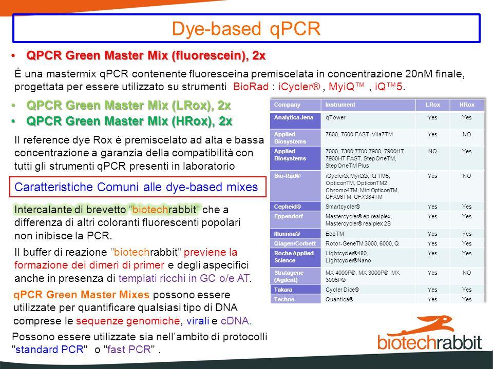 Dye-based qPCR QPCR Green Master Mix (LRox), 2xQPCR Green Master Mix (LRox), 2x QPCR Green Master Mix (fluorescein), 2xQPCR Green Master Mix (fluorescein), 2x QPCR Green Master Mix (HRox), 2xQPCR Green Master Mix (HRox), 2x É una mastermix qPCR contenente fluoresceina premiscelata in concentrazione 20nM finale, progettata per essere utilizzato su strumenti BioRad : iCycler®, MyiQ™, iQ™5.