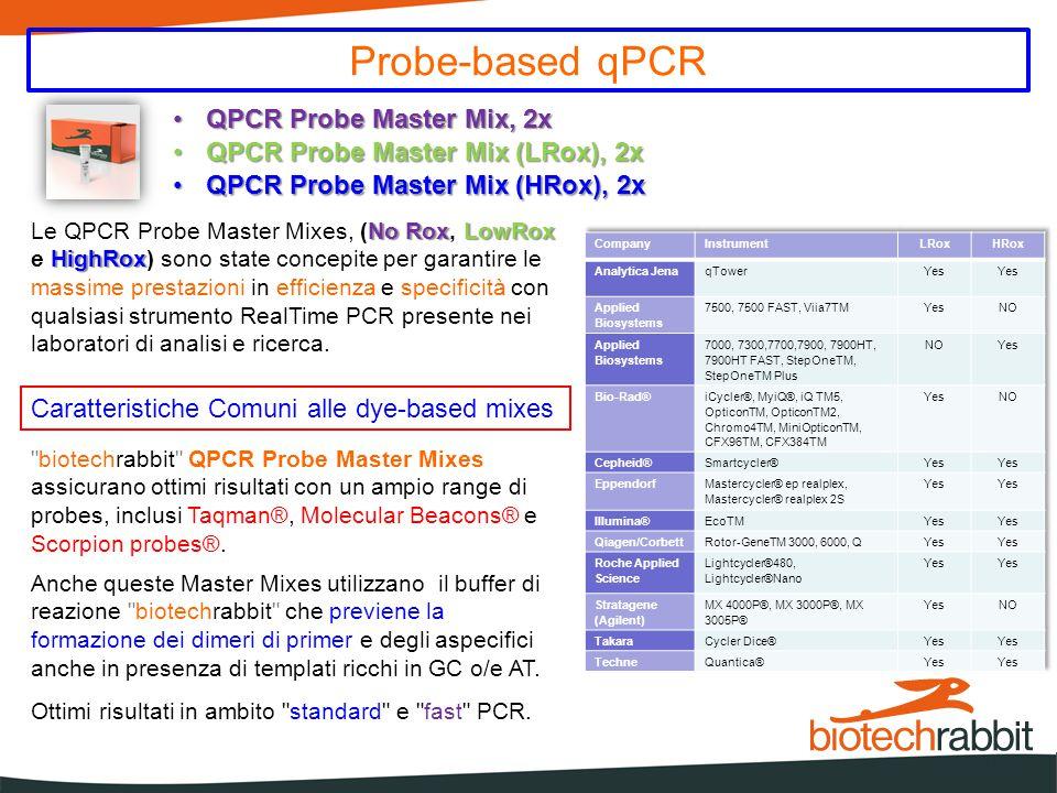 Probe-based qPCR QPCR Probe Master Mix (LRox), 2xQPCR Probe Master Mix (LRox), 2x QPCR Probe Master Mix, 2xQPCR Probe Master Mix, 2x QPCR Probe Master Mix (HRox), 2xQPCR Probe Master Mix (HRox), 2x No RoxLowRox HighRox Le QPCR Probe Master Mixes, (No Rox, LowRox e HighRox) sono state concepite per garantire le massime prestazioni in efficienza e specificità con qualsiasi strumento RealTime PCR presente nei laboratori di analisi e ricerca.