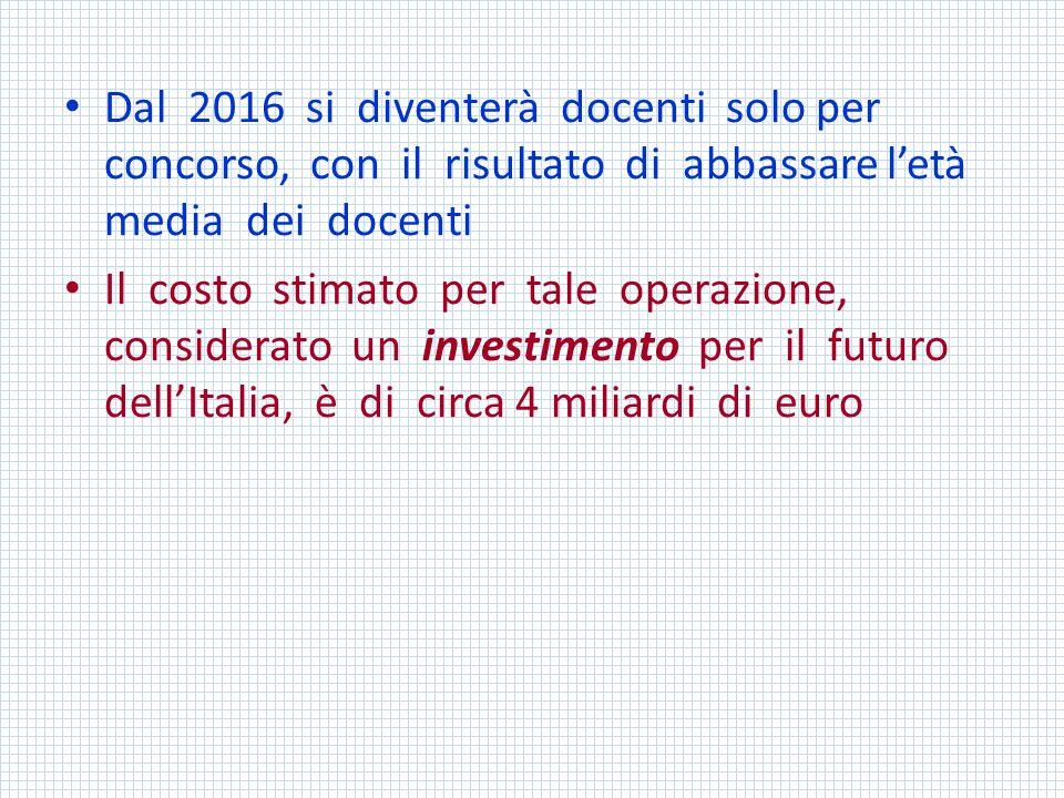 Dal 2016 si diventerà docenti solo per concorso, con il risultato di abbassare l'età media dei docenti Il costo stimato per tale operazione, considerato un investimento per il futuro dell'Italia, è di circa 4 miliardi di euro