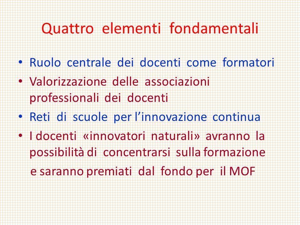Quattro elementi fondamentali Ruolo centrale dei docenti come formatori Valorizzazione delle associazioni professionali dei docenti Reti di scuole per