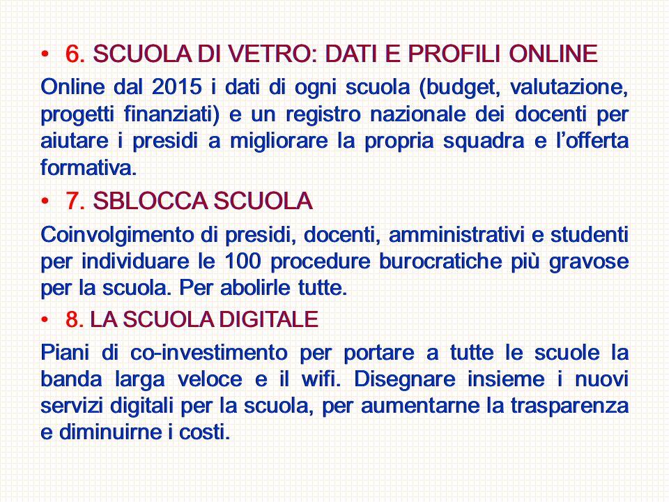 6. SCUOLA DI VETRO: DATI E PROFILI ONLINE Online dal 2015 i dati di ogni scuola (budget, valutazione, progetti finanziati) e un registro nazionale dei
