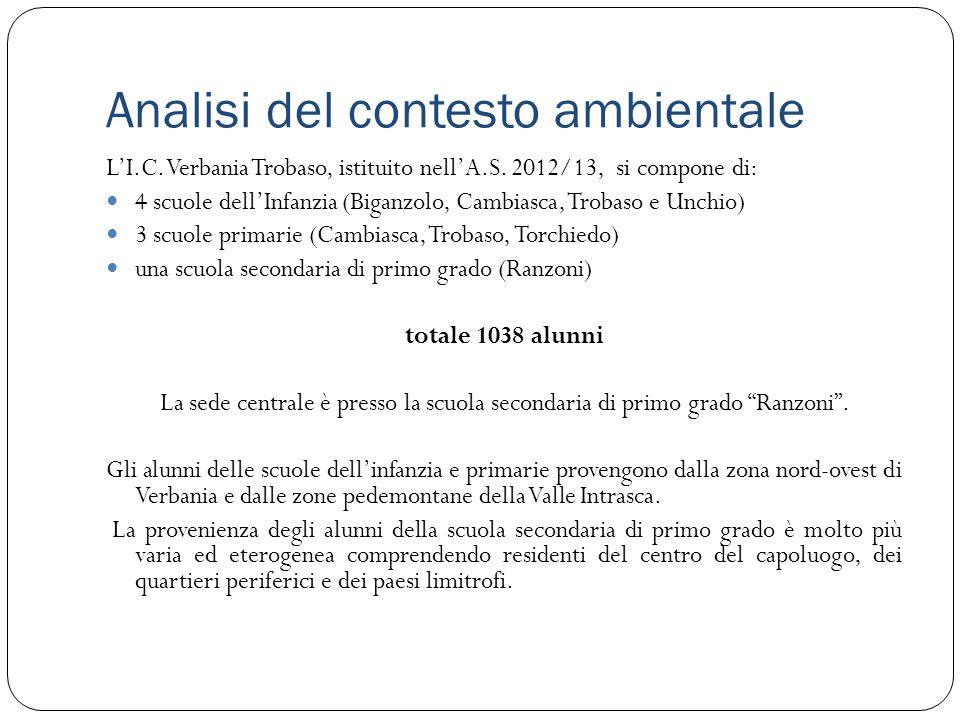Analisi del contesto ambientale L'I.C. Verbania Trobaso, istituito nell'A.S. 2012/13, si compone di: 4 scuole dell'Infanzia (Biganzolo, Cambiasca, Tro