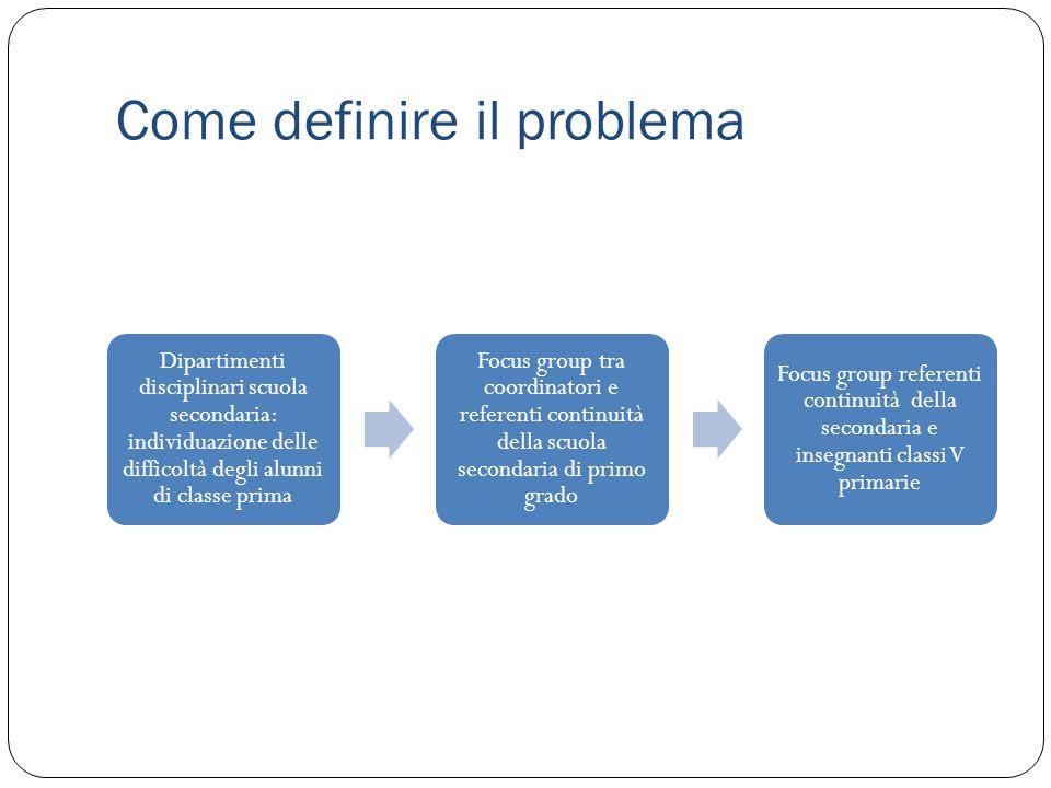 Come definire il problema Dipartimenti disciplinari scuola secondaria: individuazione delle difficoltà degli alunni di classe prima Focus group tra co